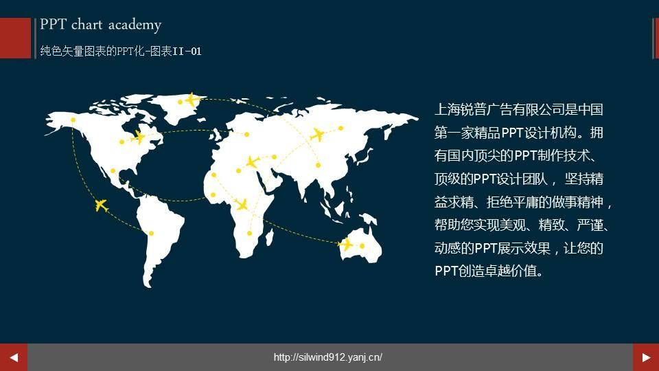 纯色矢量图表的ppt化-地图图表