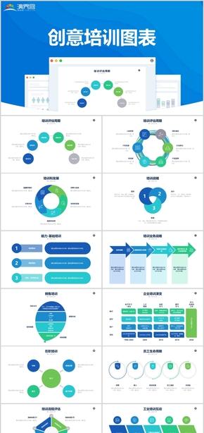 企業培訓培訓戰略基礎培訓能力培訓圖表