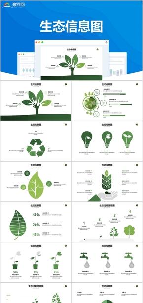 綠色自然生態環境綠色地球污染樹葉環境能源樹環保世界環境保護全球垃圾太陽能風力發電信息圖表PPT模板