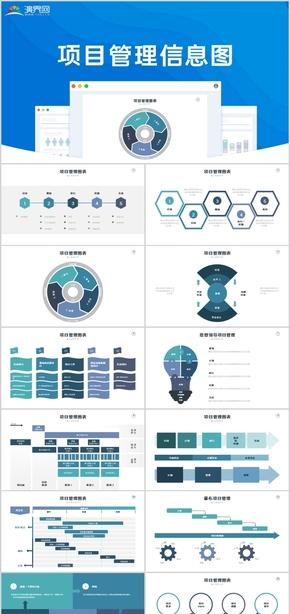 企業項目流程圖咨詢機構圖建筑制作工會體檢架構分布人員銷售中心直線式框架圖PPT模板