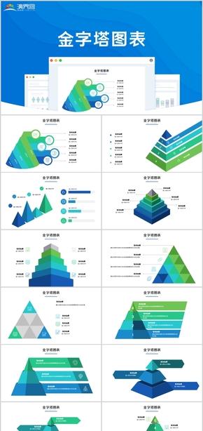 金字塔饼图多功能立体可编辑图表