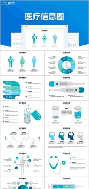 醫療報告信息圖人體說明男女比例內臟器官臨床述職醫院醫生工作總結工作計劃品管圈課題PPT圖表
