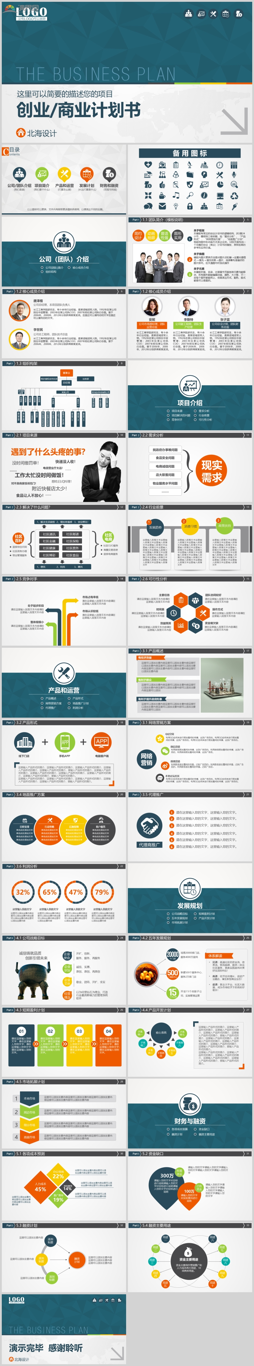 2021蓝色商务风现代风创业、商业计划书模板