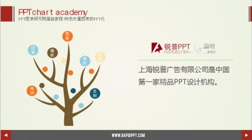 ppt图表-树状并列关键词