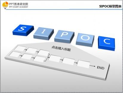 sipoc模型图表 - 演界网,中国首家演示设计交易平台