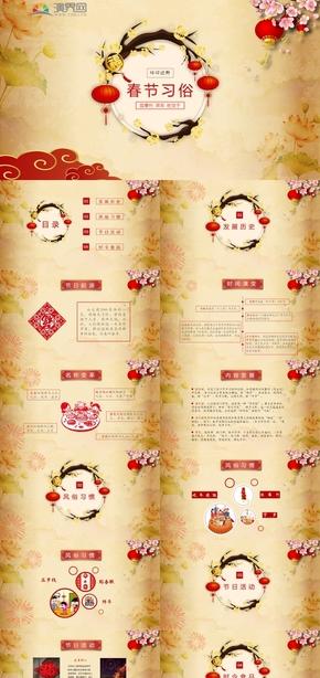 中国风春节习俗PPT模板