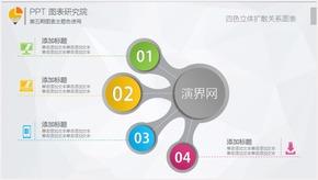【免费分享】四色立体扩散关系图表