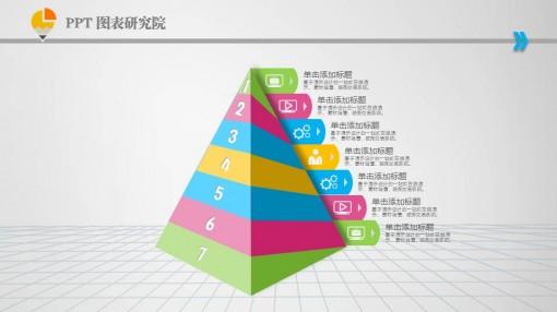金字塔形递进关系图表 - 演界网,中国首家演示设计