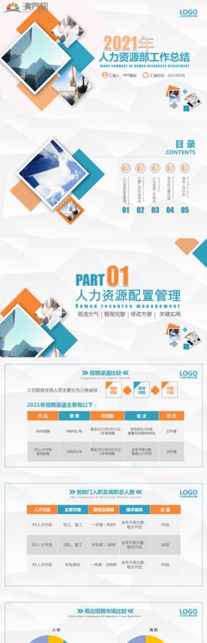 HR人力资源部工作总结PPT模板