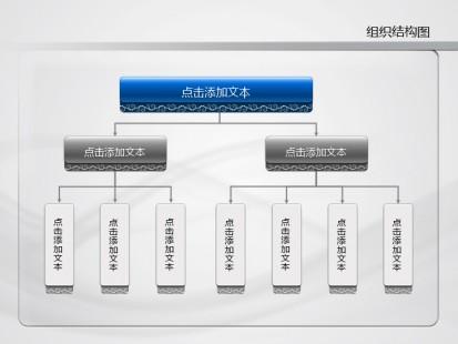 蓝色商务蕾丝花纹组织结构ppt图表