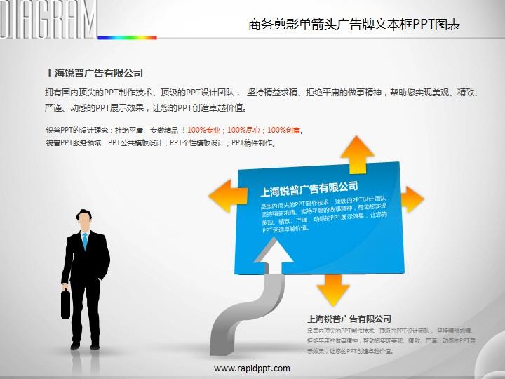 商务剪影单箭头广告牌文本框ppt图表