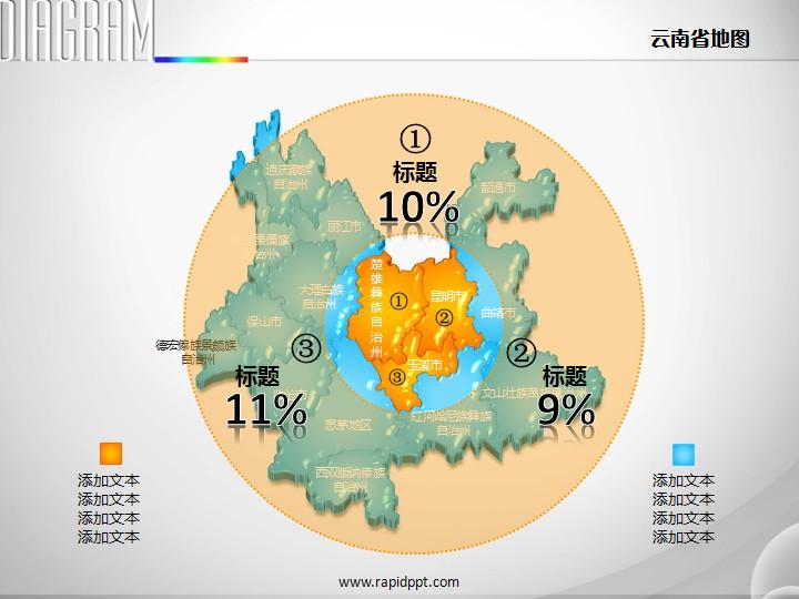 3d立体市县矢量云南省地图ppt图表
