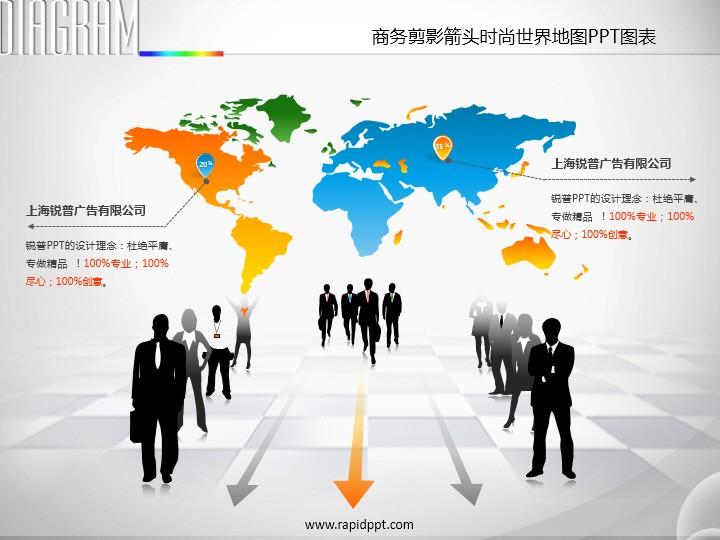 商务剪影箭头时尚世界地图ppt图表