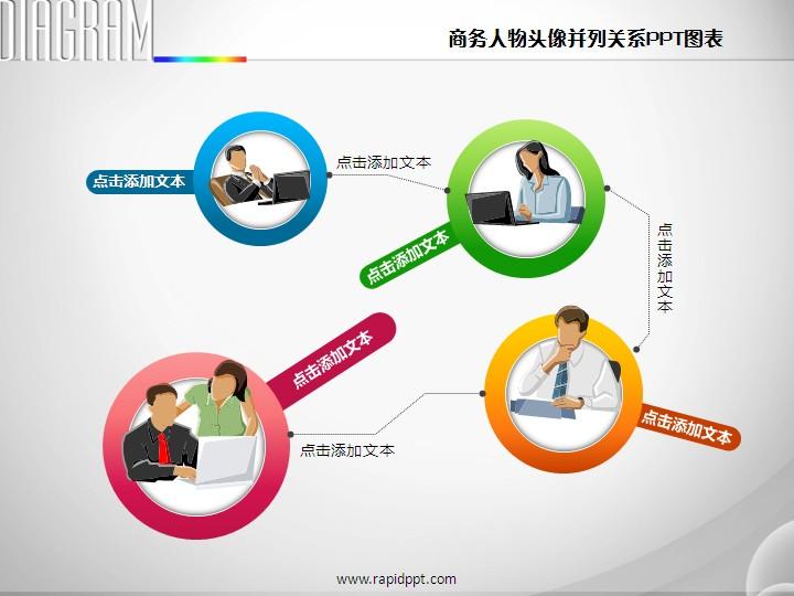 商务人物头像并列关系ppt图表