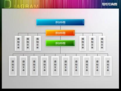 创意立体组织结构ppt图表
