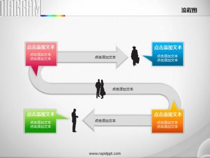 人物剪影四阶段曲线流程图ppt图表