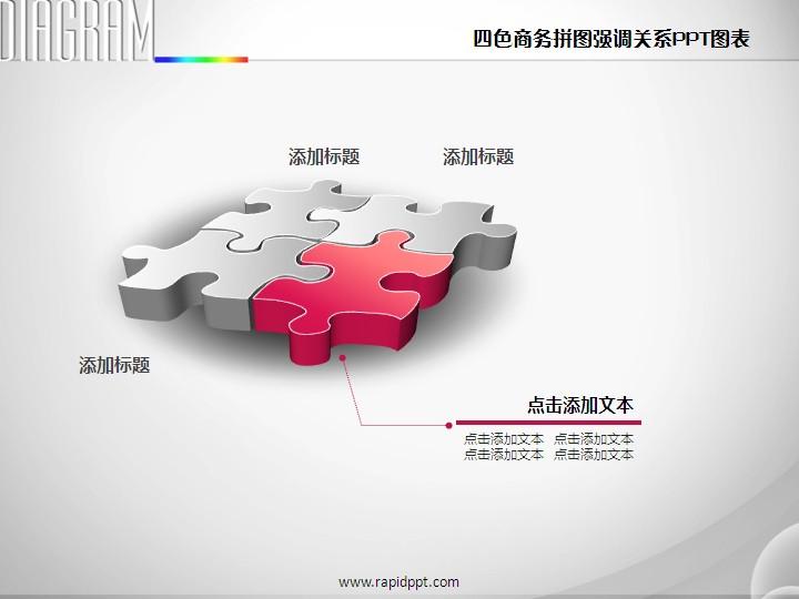 四色商务立体拼图强调关系ppt图表
