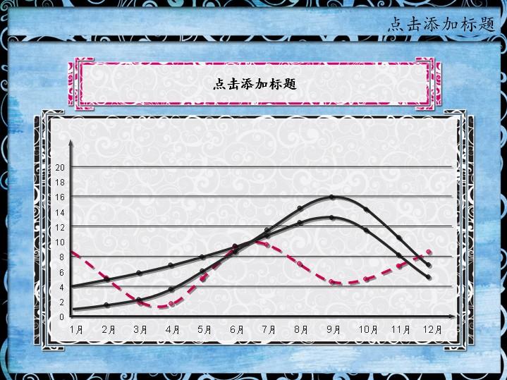 蓝色细腻艺术花纹线形图ppt图表