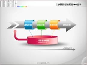 三步骤箭型流程图PPT图表