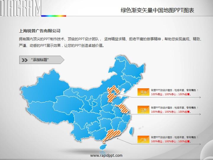 绿色渐变矢量中国地图ppt图表