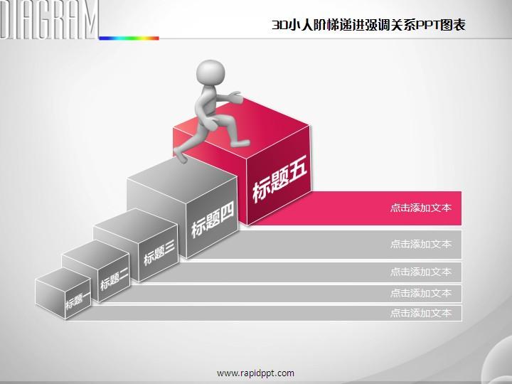 3d立體小人階梯遞進強調關系ppt圖表