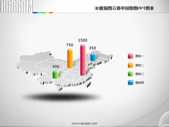 3d数据图立体中国地图ppt图表