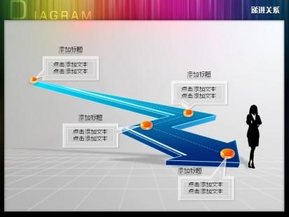 我要定制 商品标签: 炫彩立体质感商务剪影 模板类型: 静态模板 商品