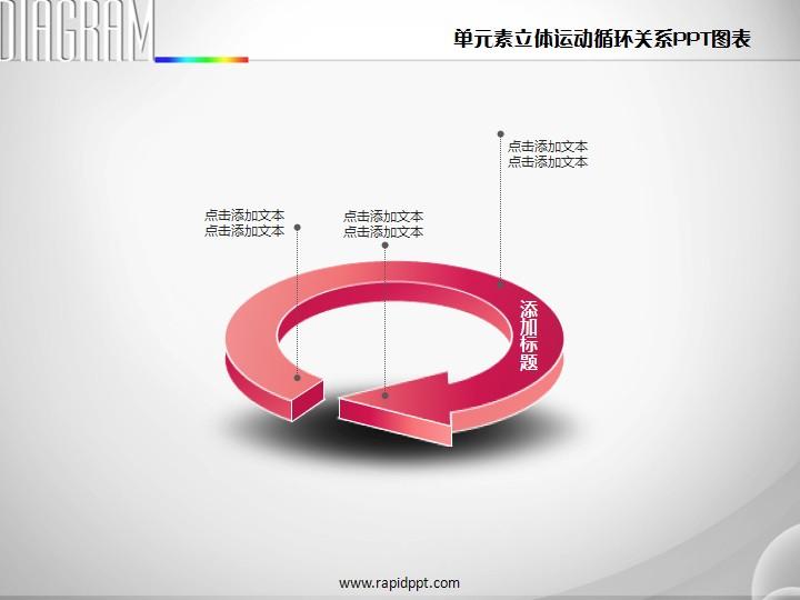单元素立体运动循环关系ppt图表