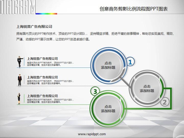 例流程图ppt图表