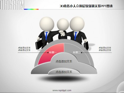 3d商务小人立体层级强调关系ppt图表