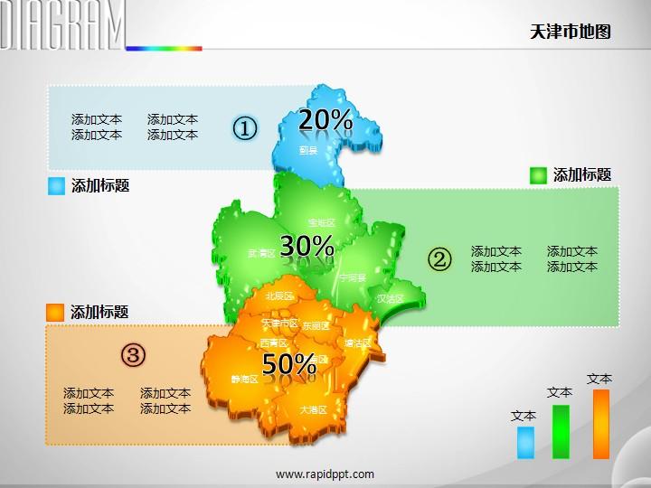 3d立体分区矢量天津市地图ppt图表