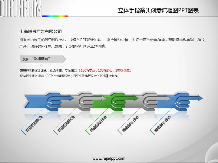 立体手指箭头创意流程图ppt图表