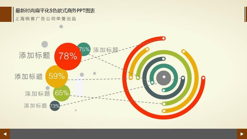 最新时尚扁平化5色欧式商务ppt图表tj000074