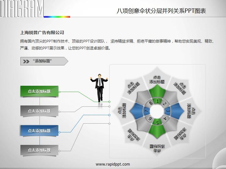 八项创意伞状分层并列关系ppt图表