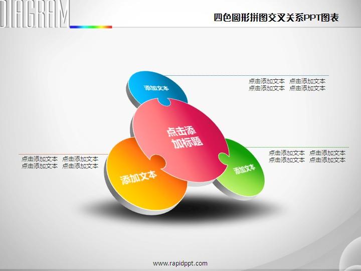 四色立体圆形拼图交叉关系ppt图表