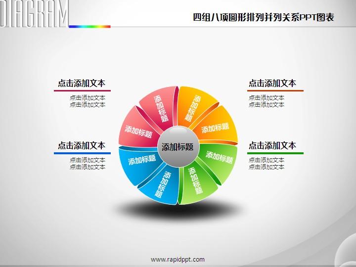 四组八项立体绣球圆形并列关系ppt图表