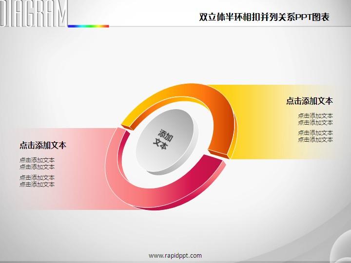 双立体半环相扣并列关系ppt图表强调关系