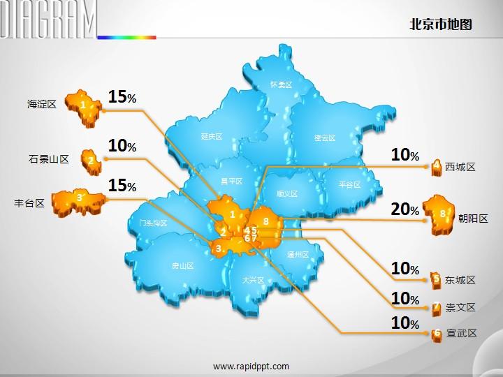 3d立体分区矢量北京市地图ppt图表