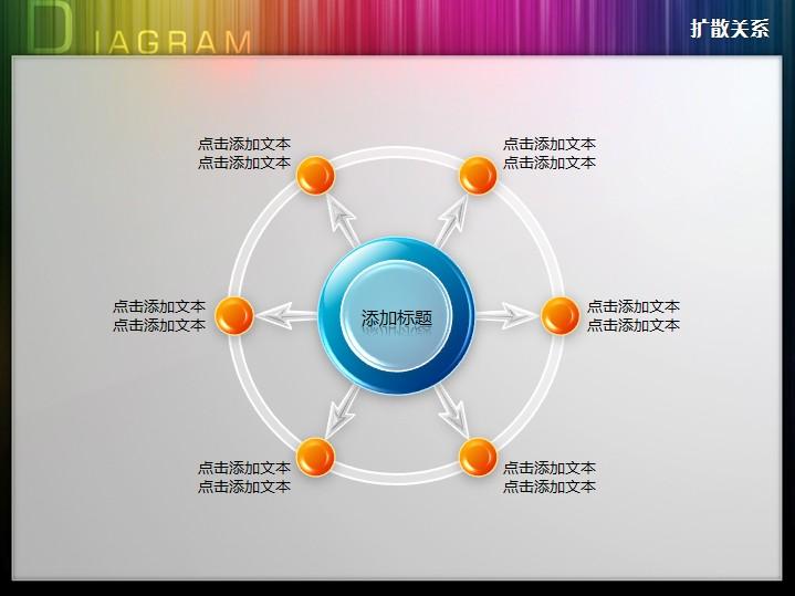 六圆形轮盘箭头延伸扩散关系ppt图表