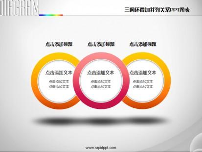 三圆环叠加并列关系ppt图表