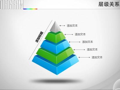 五層立體金字塔層級關系ppt圖表