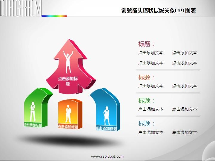 创意箭头塔状层级关系ppt图表