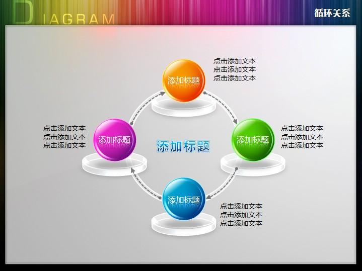 立体创意四圆球箭头循环关系ppt图表