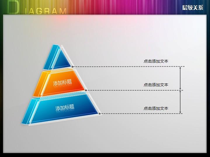 三层立体金字塔层级关系ppt图表