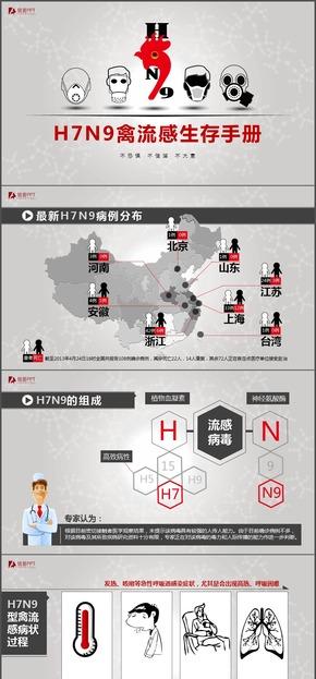 锐普公益PPT《H7N9禽流感生存手册》W130019