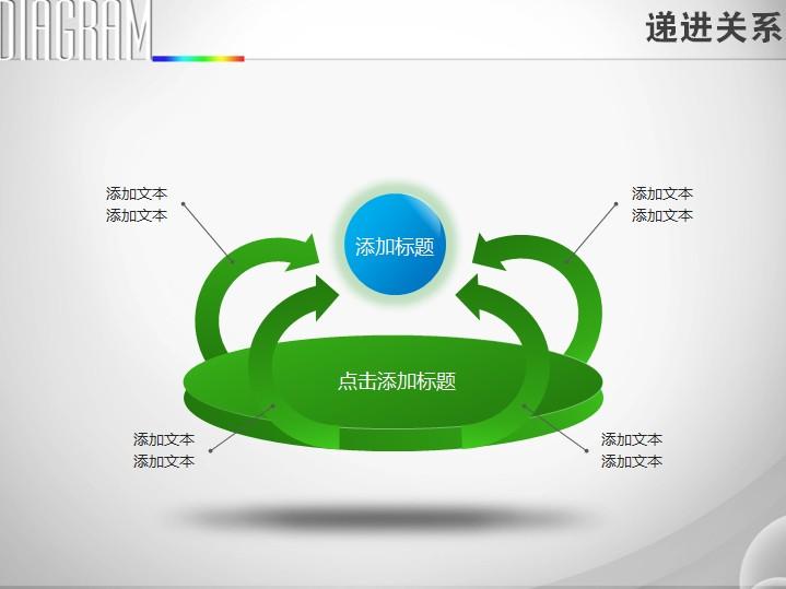 创意科幻四箭头向圆综合关系ppt图表
