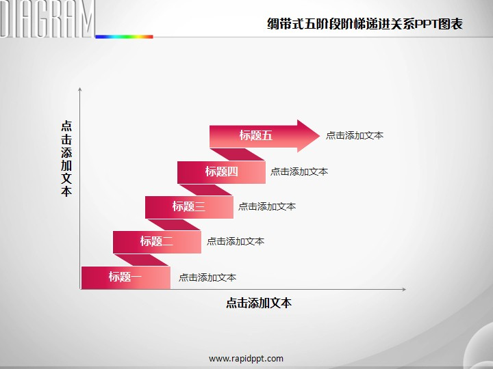 绸带式五阶段阶梯递进关系ppt图表
