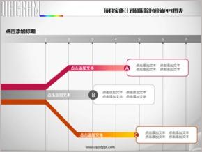 項目實施計劃和跟蹤時間軸PPT圖表