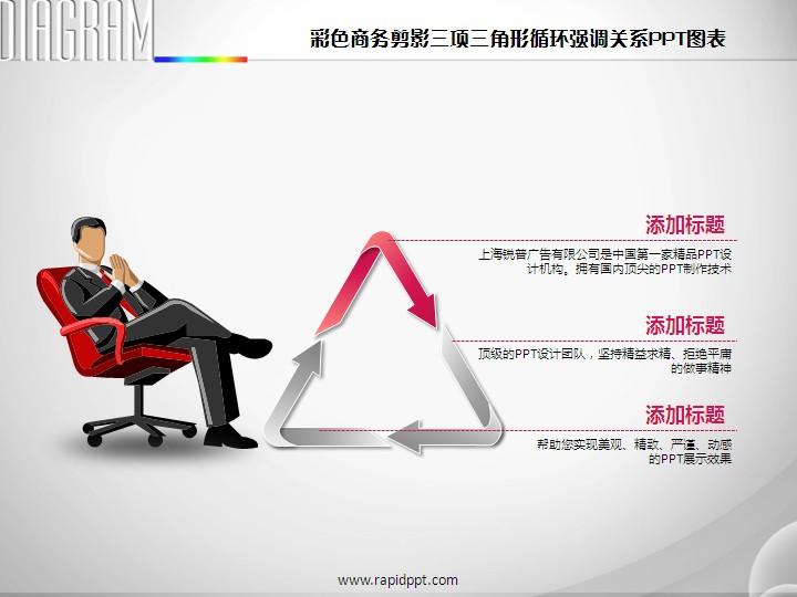 彩色商务剪影三项三角形循环强调关系ppt图表图片