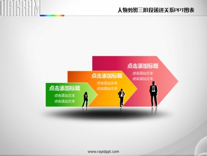 人物剪影三阶段递进关系ppt图表